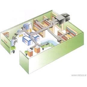 ذیتکو تولید کننده هواسازهای آپارتمانی و صنعتی