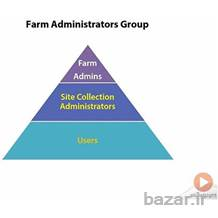 آموزش پیکربندی SharePoint 2013 Farm به کمک PowerShell