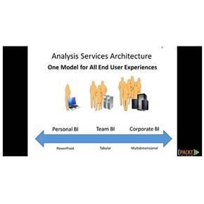 آموزش تجزیه و تحلیل داده ها در Microsoft SQL Server