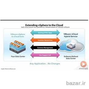 آموزش VMware vCloud Hybrid Services (vCHS)