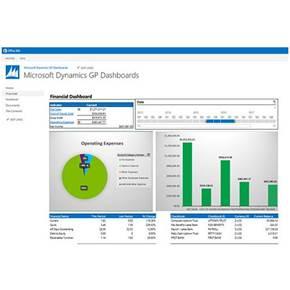 نرم افزار Microsoft Dynamics GP 2015 – نرم افزار برنامه ریزی منابع سازمانهای کوچک و متوسط